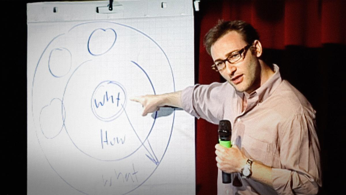 Simon Sinek: How to Strategically Create Cornerstone Content that Drives New Revenue